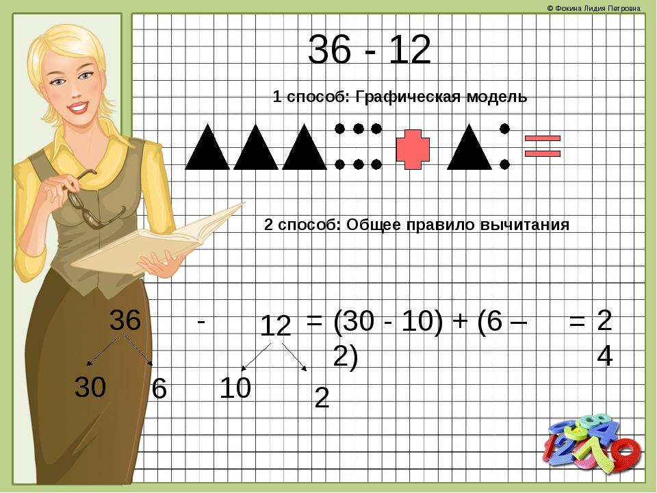 36 - 12 1 способ: Графическая модель 2 способ: Общее правило вычитания = (30...