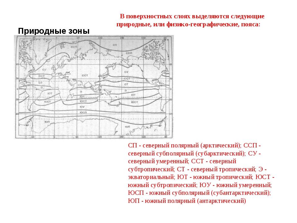 Природные зоны Мирового океана СП - северный полярный (арктический); ССП - се...