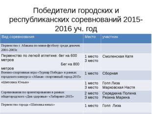 Победители городских и республиканских соревнований 2015-2016 уч. год Вид сор