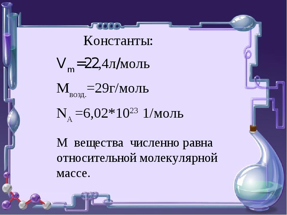 Vm =22,4л/моль Мвозд.=29г/моль NA =6,02*1023 1/моль Константы: М вещества чи...