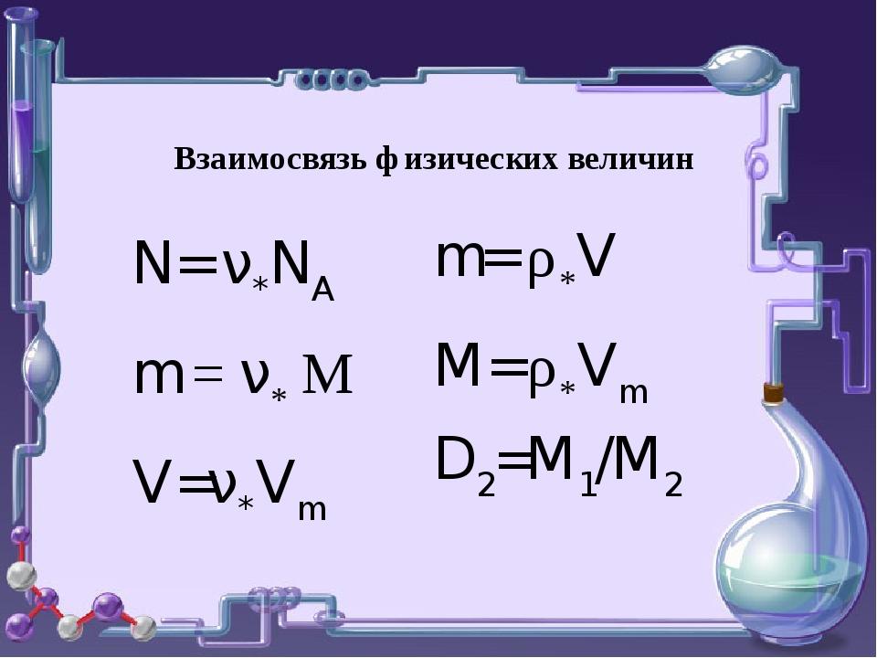 Взаимосвязь физических величин D2=M1/M2 M= ρ*Vm V=ν*Vm N= ν*NA m= ρ*V m = ν* М