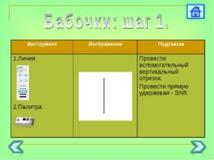 ИнструментИзображениеПодсказка 1.Линия. 2.Палитра.Провести вспомогательны