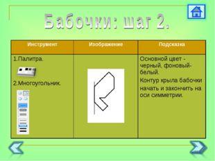 ИнструментИзображениеПодсказка 1.Палитра. 2.Многоугольник. Основной цвет