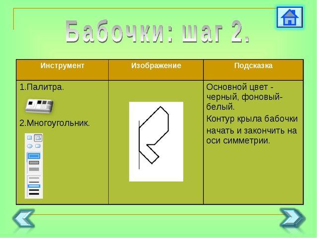 ИнструментИзображениеПодсказка 1.Палитра. 2.Многоугольник. Основной цвет...