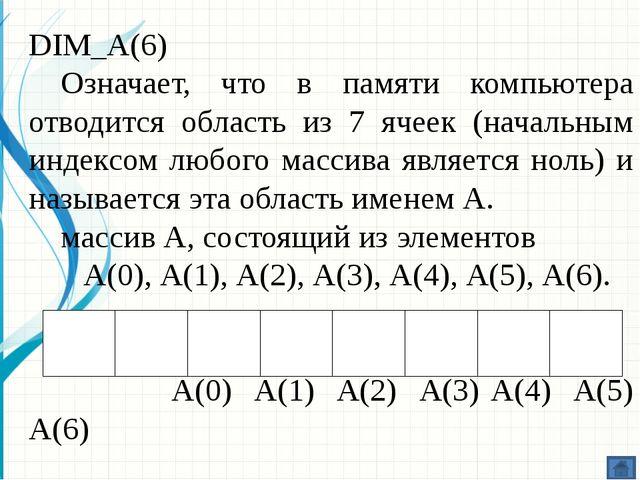 DIM_А(6) А(0) А(1) А(2) А(3) А(4) А(5) А(6) Каждый элемент массива обладает и...