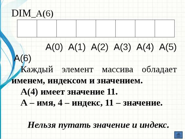 Индекс – это номер элемента в массиве. Индексы – это целые выражения, принима...