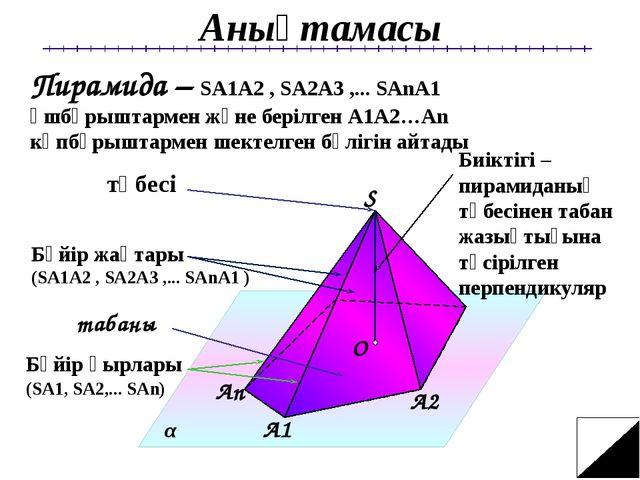 Анықтамасы Пирамида – SА1А2 , SА2А3 ,... SАnА1 үшбұрыштармен және берілген А1...