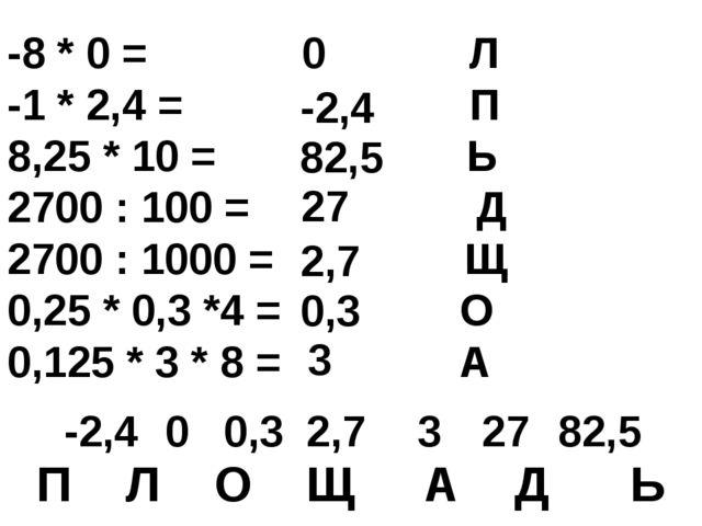 -8 * 0 = Л -1 * 2,4 = П 8,25 * 10 = Ь 2700 : 100 = Д 2700 : 1000 = Щ 0,25 * 0...