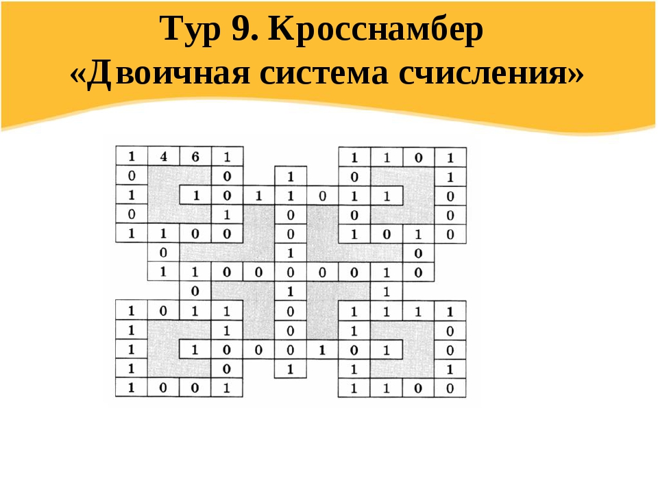 Тур 9. Кросснамбер «Двоичная система счисления»