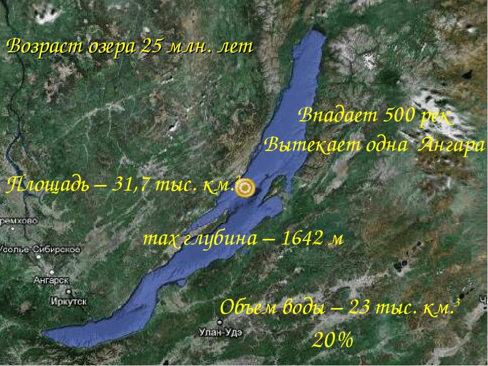 Возраст озера 25 млн. лет max глубина – 1642 м Впадает 500 рек Вытекает одна...
