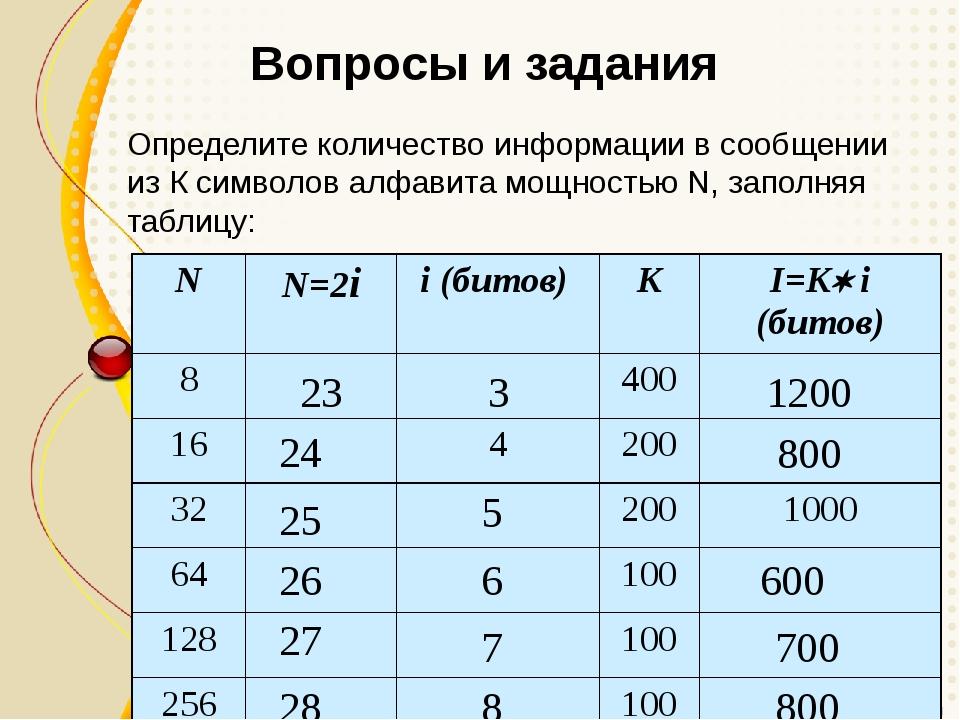 Определите количество информации в сообщении из К символов алфавита мощностью...