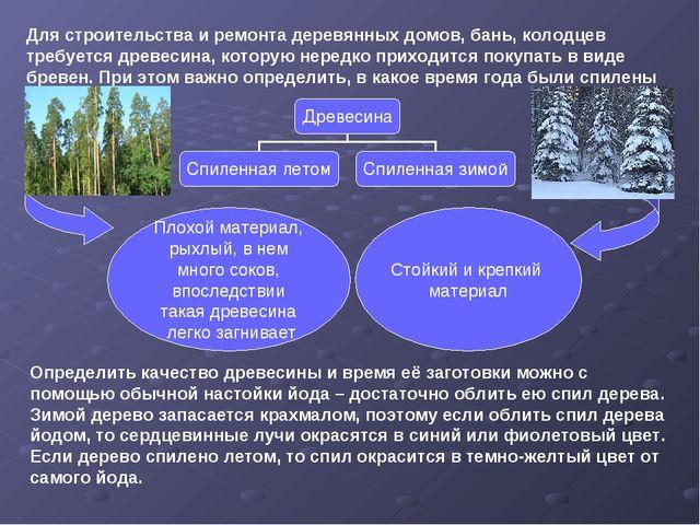 Для строительства и ремонта деревянных домов, бань, колодцев требуется древес...