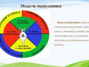 Модель выпускника Модель выпускника представляет собой набор определенных лич