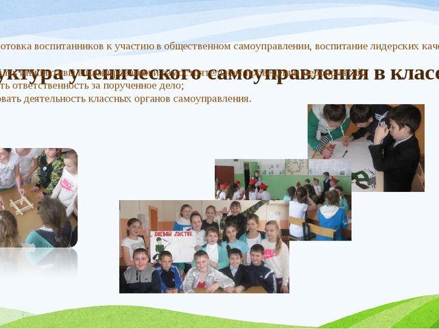 Структура ученического самоуправления в классе Цель: подготовка воспитаннико...
