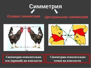 Симметрия Осевая симметрия Центральная симметрия Симметрия относительно оси (