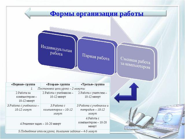 «Первая» группа«Вторая» группа«Третья» группа Постановка цели урока – 2 мин...