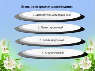 Этапы тьюторского сопровождения 1. Диагностико-мотивационный 2. Проектировочн