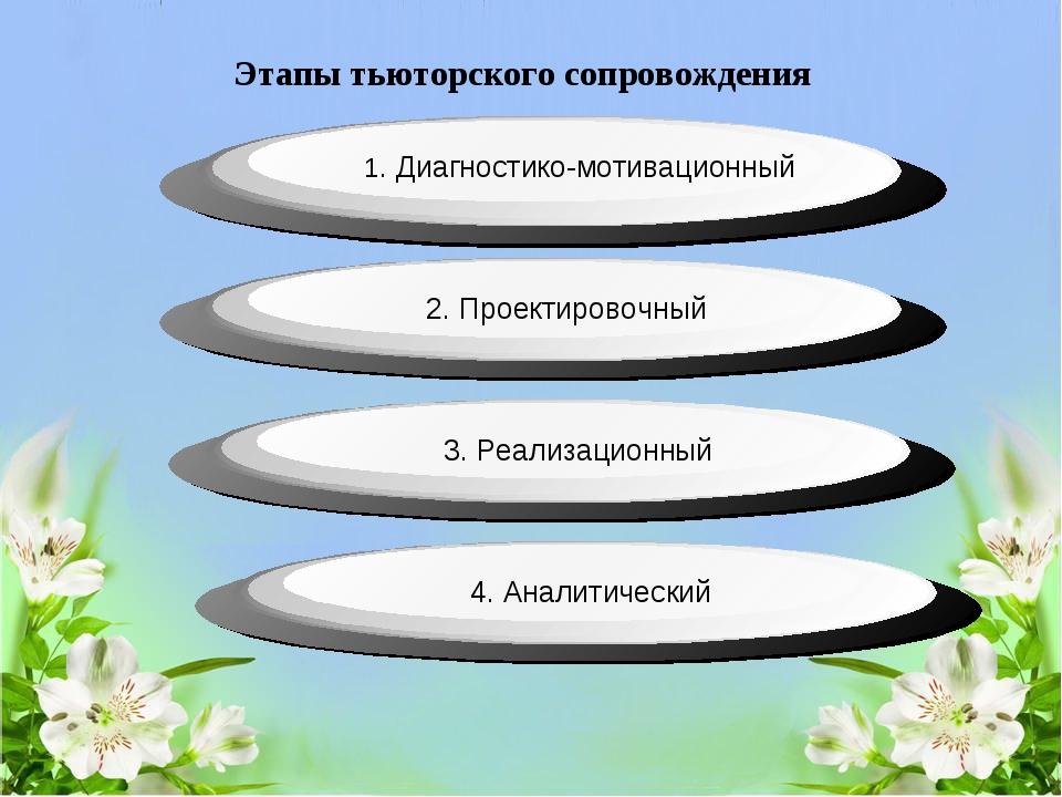 Этапы тьюторского сопровождения 1. Диагностико-мотивационный 2. Проектировочн...