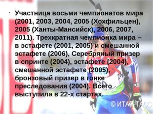Участница восьми чемпионатов мира (2001, 2003, 2004, 2005 (Хохфильцен), 2005