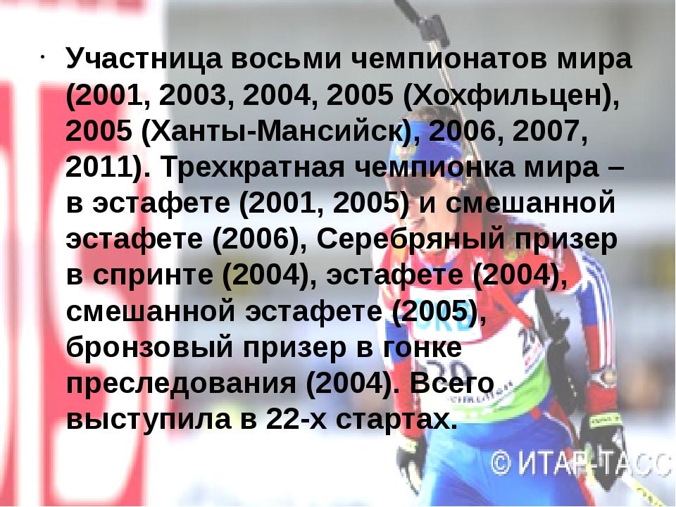 Участница восьми чемпионатов мира (2001, 2003, 2004, 2005 (Хохфильцен), 2005...