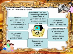Информационно –коммуникативные технологии существенно помогают педагогу в его