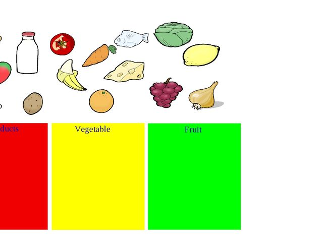 Other products Vegetable Fruit