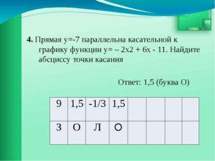 4. Прямая у=-7 параллельна касательной к графику функции у= – 2х2 + 6х - 11.