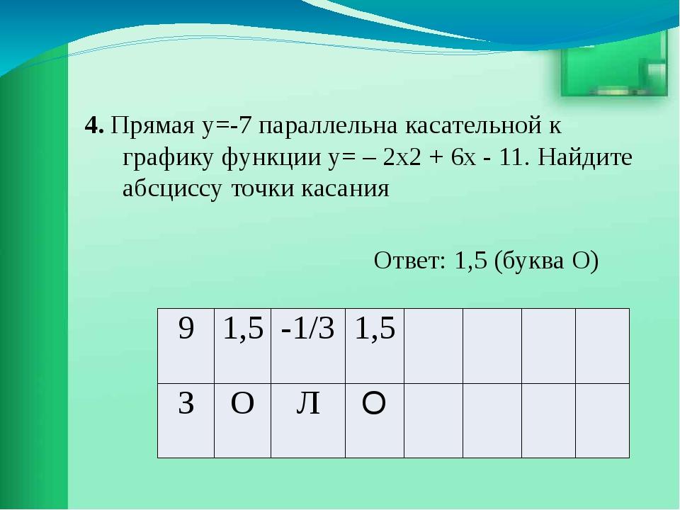 4. Прямая у=-7 параллельна касательной к графику функции у= – 2х2 + 6х - 11....