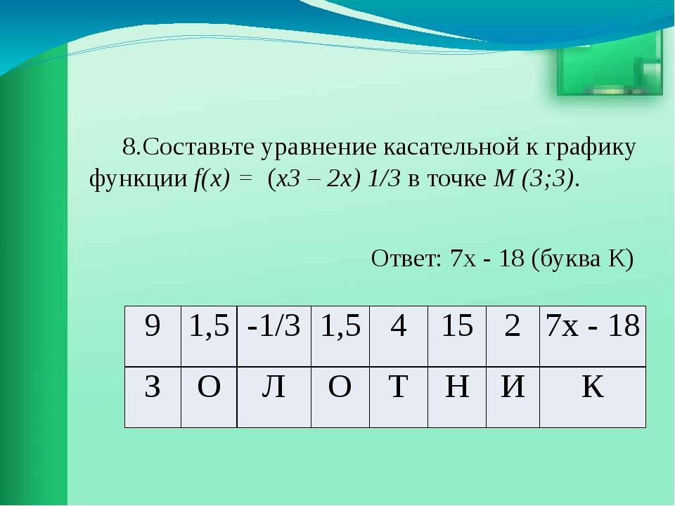 8.Составьте уравнение касательной к графику функцииf(x) = (x3– 2х) 1/3в т...