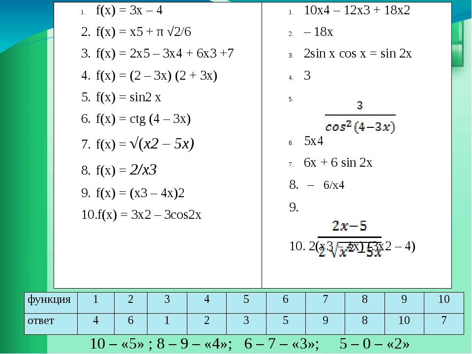 10 – «5» ; 8 – 9 – «4»; 6 – 7 – «3»; 5 – 0 – «2» f(x) = 3x – 4 f(x) =х5+π√2/6...