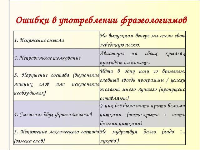 Ошибки в употреблении фразеологизмов 1. Искажение смысла На выпускном вечере...