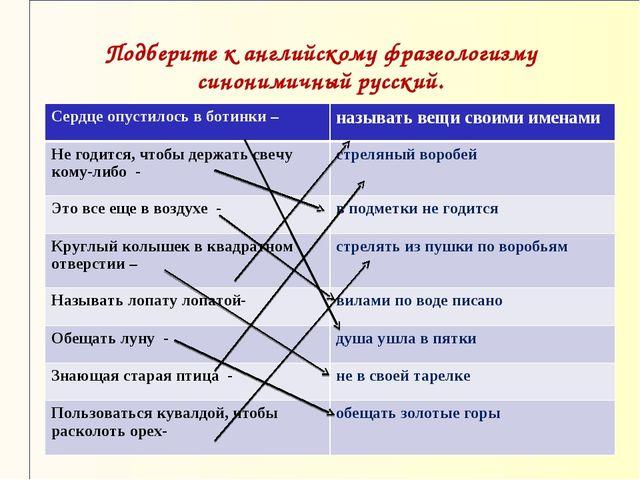 Подберите к английскому фразеологизму синонимичный русский. Сердце опустилось...