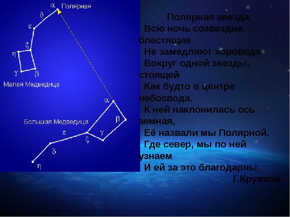 стихи о звездах и созвездиях обладают невероятной красотой