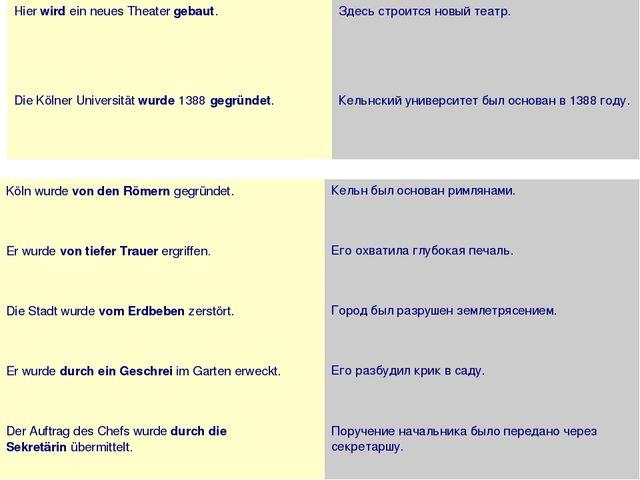 Hierwirdein neues Theatergebaut.Здесь строится новый театр. Die Kölner...