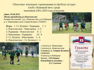 Областные зональные соревнования по футболу на приз клуба «Кожаный мяч» среди