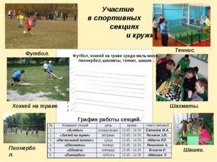 Участие в спортивных секциях и кружках Пионербол. Футбол. Теннис. Шахматы. Ш