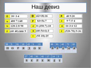 Выбор транспорта Блиц- турнир Верных ответов не более 10 Верных ответов от 11