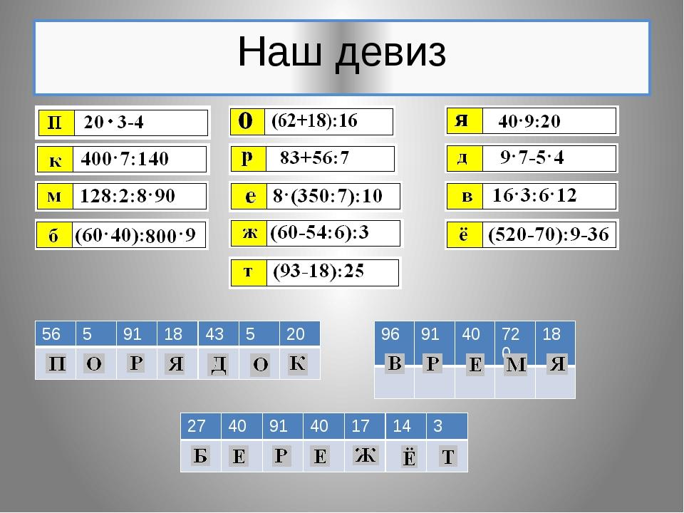 Выбор транспорта Блиц- турнир Верных ответов не более 10 Верных ответов от 11...