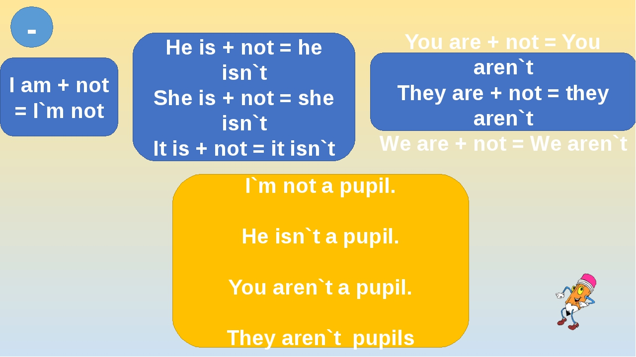 I am + not = I`m not He is + not = he isn`t She is + not = she isn`t It is +...