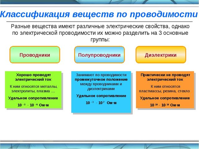 Разные вещества имеют различные электрические свойства, однако по электрическ...