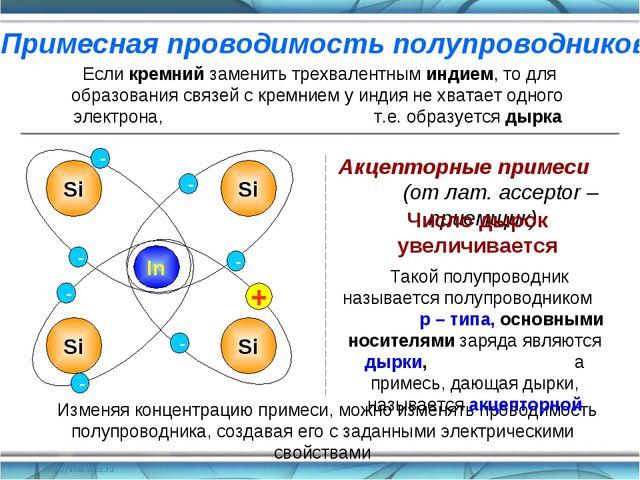 Акцепторные примеси (от лат. аcceptor – приемщик) Если кремний заменить трех...