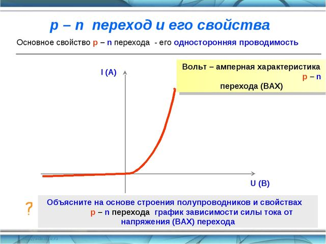 Основное свойство p – n перехода - его односторонняя проводимость Вольт – амп...