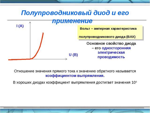 Полупроводниковый диод и его применение Вольт – амперная характеристика полуп...