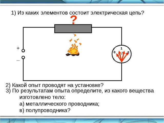А + _ 0 1 2 3) По результатам опыта определите, из какого вещества изготовлен...