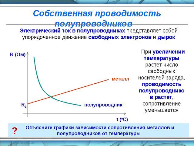 Собственная проводимость полупроводников Электрический ток в полупроводниках...