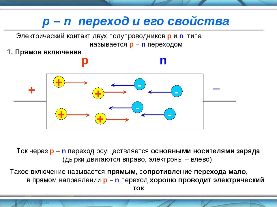 p – n переход и его свойства Электрический контакт двух полупроводников p и n...