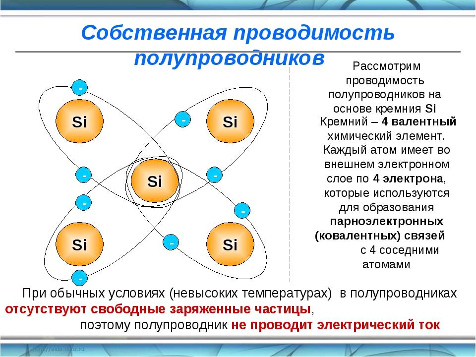 Собственная проводимость полупроводников Рассмотрим проводимость полупроводни...