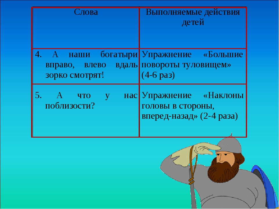 СловаВыполняемые действия детей 4. А наши богатыри вправо, влево вдаль зор...