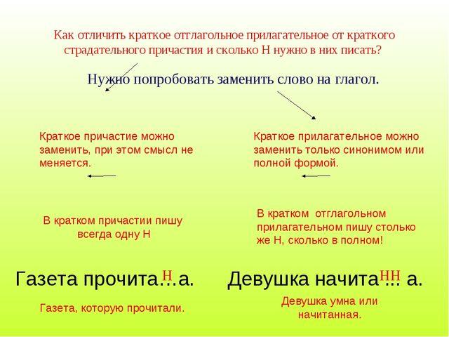 Как отличить краткое отглагольное прилагательное от краткого страдательного п...