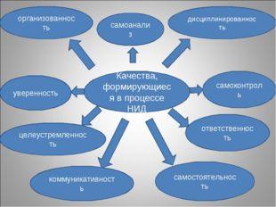 Качества, формирующиеся в процессе НИД организованность дисциплинированность